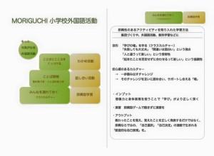 第7回小学校外国語活動研究会活動報告