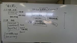 5/27の即興型学習研究会英語部会 レポート
