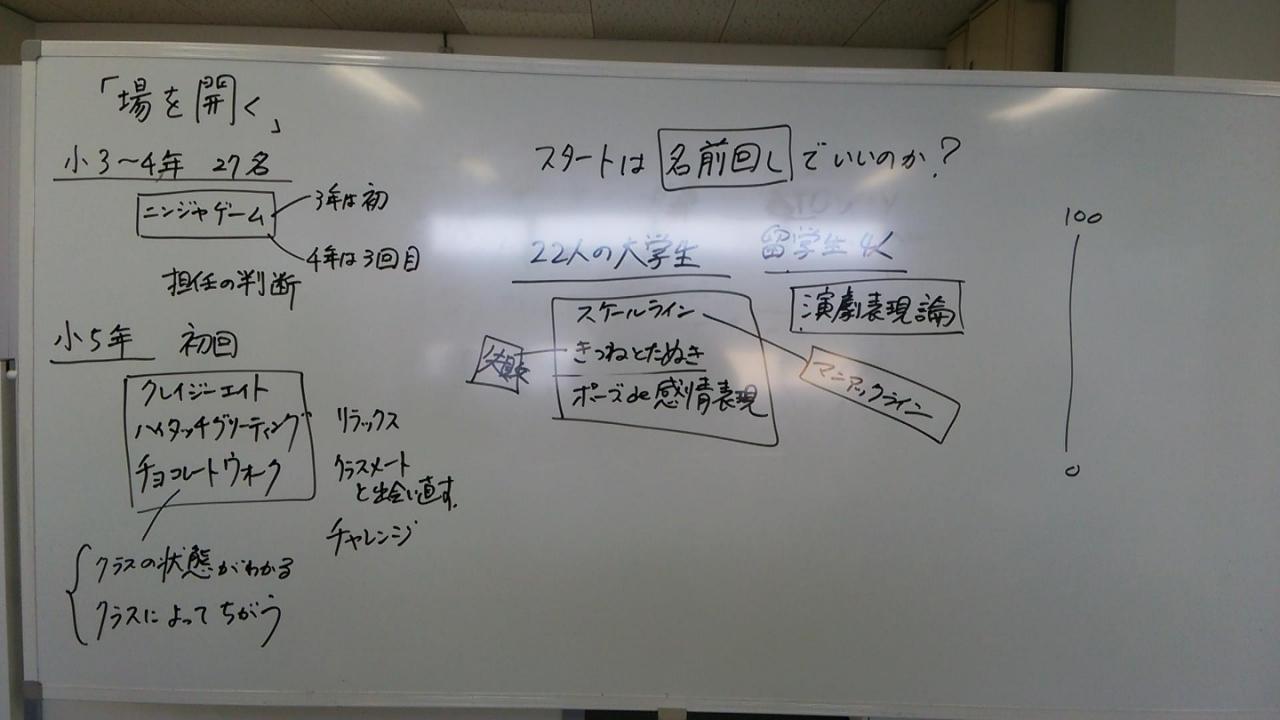 即興英語1